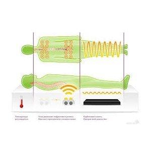Электромассажер в домашних условиях