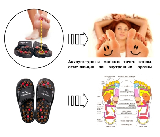 http://celebniymir.ru/images/upload/gess_ufoot-text_1.jpg